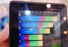 Acer Iconia Tab A110: tablet quad core Android a meno di 200 dollari | Chimera Revo