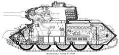 Компоновка танка Т-34-85