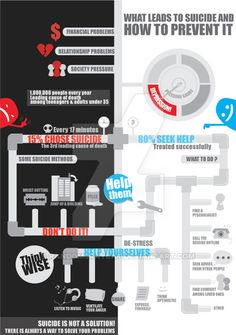 what leads to suicide and how to prevent it #Infographics