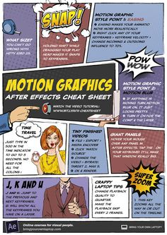 Motion Graphics - After Effects Cheatsheet FREE POSTER DOWNLOAD. More free posters on website.