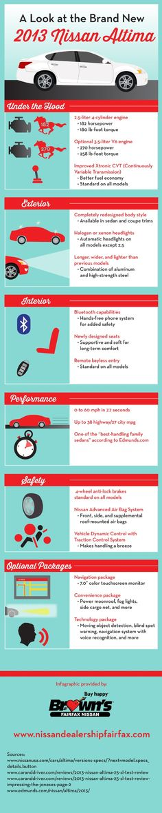 Are you ready for the new and improved 2013 Nissan Altima? With impressive features under the hood, sleek exterior and interior, and top safety standards, this car is ideal for any driver. Learn more in this infographic. Nissan Altima, Fuel Economy, Exterior, Brand New, My Love, News, Infographics, Car, Safety