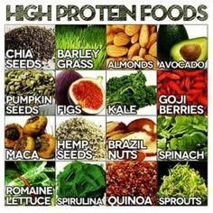 High Protein Foods. Protein Sources. Vegan Protein. Raw Vegan. Learn how much we need & how to get it from Fruits & Vegetables!