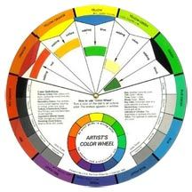 Colour theory article and links