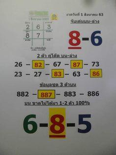 หวยไทยรัฐ เลขเด็ดไทยรัฐ เดลินิวส์ บางกอกทูเดย์ 1/8/63 - หวยเด็ดงวดนี้