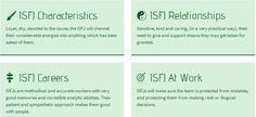 ISFJ | Pin by Traci Sato on Personality Traits ~ ISFJ | Pinterest