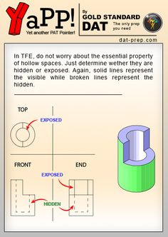 This is the second of the Gold Standard DAT series of PAT tips. This one is still on TFE: determining solid and hidden lines with hollow spaces or holes.