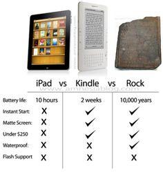 IPaf vs Kindle vs Rock :D