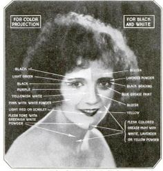 1910s: Film Makeup Tutorial