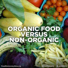 Organic Food Versus Non-Organic. Learn More Here: http://muncievoice.com/9471/health-organic-food-versus-non-organic