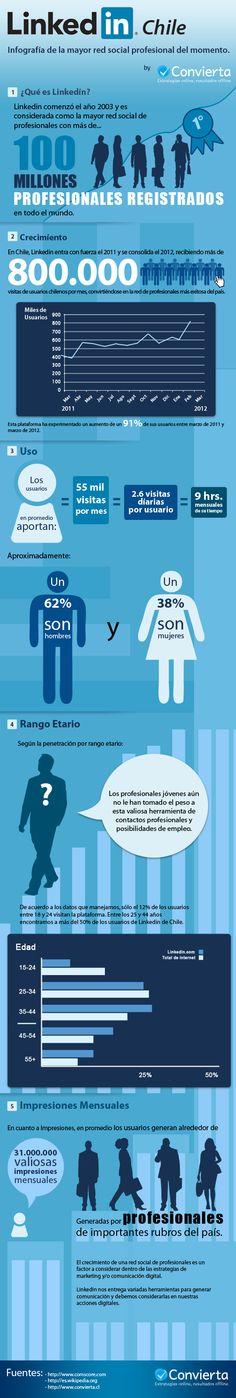 Linkedin Chile, infografía de la mayor red social profesional del momento.