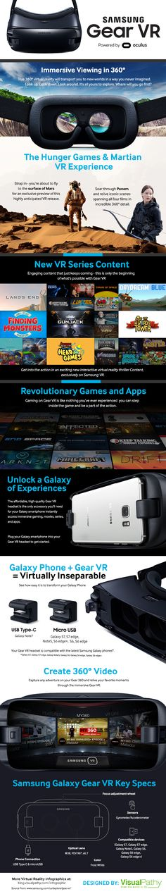 Plug and snag your smartphone into the portable Samsung Galaxy Gear VR google, escape yourself from the real busy world and…