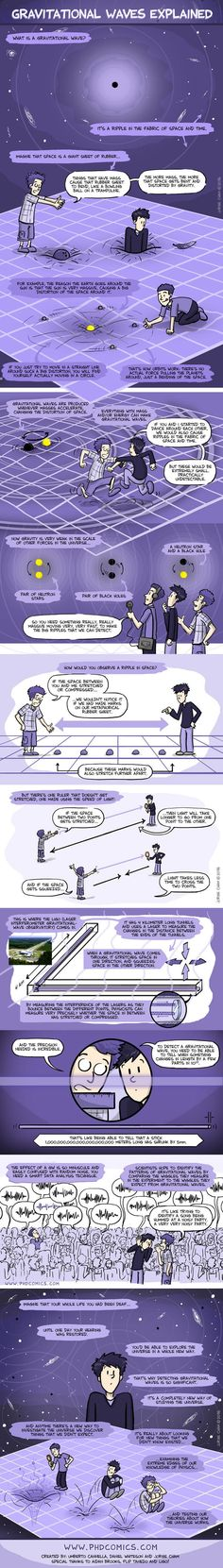 This Funny Comic Gives You A Full Explanation Of Gravitational Waves (By Jorge…