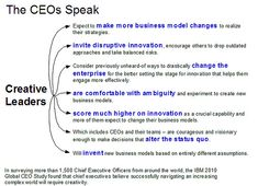IBM 2010 Global CEO Study: Creativity Selected as Most Crucial Factor for Future Success