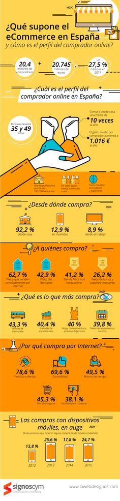 Qué supone el Comercio Electrónico en España #infografía #infographic #eCommerce