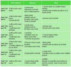- Beauty & Health - Le régime thonon en pratique The tuna diet in practice. Metabolism Boosting Foods, Fast Metabolism Diet, Metabolic Diet, Low Calorie Dinners, Low Calorie Recipes, Diet And Nutrition, Paleo Diet, Tuna Diet, Healthy Vegetable Recipes