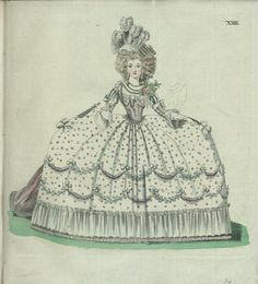 August 1793 - Court Dress 18th Century Costume, Court Dresses, 18th Century Fashion, Fashion Plates, Rococo, Ballet, Costumes, Prints, Design