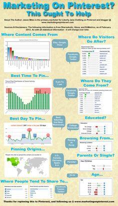 Marketing no Pinterest? Este Infográfico deve ajudar.