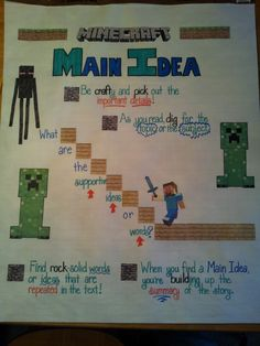 Minecraft Main Idea Anchor Chart FTW!