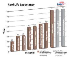 11 Best Tile Roofs Images Porcelain Tile Room Tiles