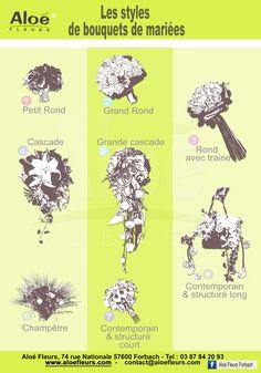style-de-bouquets-de-mariée