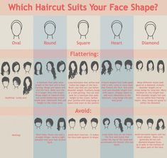 Which haircut suits your face shape? Infographic
