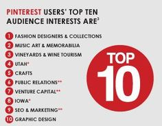 pinterest top 10 - Be aware -- there are scams out there  to spread malware