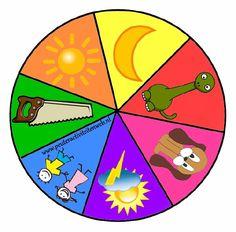 Dagen van de week kaarten   Kinderopvang Pakket   Peuteractiviteitenweb Circle Time Activities, Theme Days, Back To School, Kindergarten, Preschool, Teaching, Math, Kids, Logos