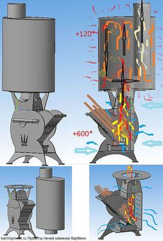 Rocket Stove Self Feeding With Airflow Valve clear coat