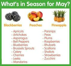 May fruits/veggies