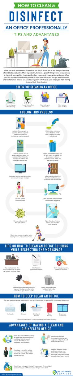 Due to COVID-19 Pandemic cleaning and disinfected spaces is crucial to mitigate the risk on get sick.  This infographic illustrates interesting information on the process of clean and disinfect professionally an office or working space.