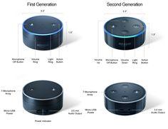 Echo Dot Review Alexa Dot, Alexa Echo, Alexa Voice, First Second, Cool Tech, Amazon Echo, Usb, Technology, Cord