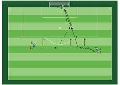 Exercices de football