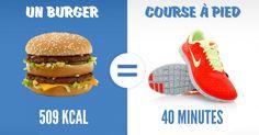 Top 13 des équivalences bouffe VS sport en calories on enfile son jogging