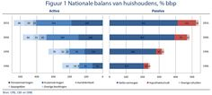 Dutch debt is hardly threatening if you look at this chart...
