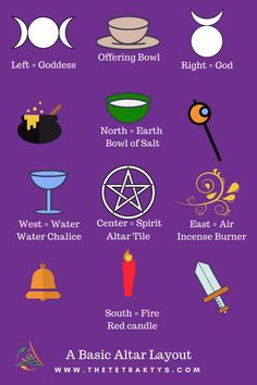 The Tetrakyts.com // How to Design a Beautiful Pagan Altar - The Ultimate Guide to Building Your Own Altar in 8 Step. I made a little infographic showing the traditionnal wiccan altar layout. Those are only guidelines.