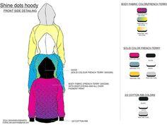 clothing technical designer