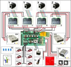 Picture of Wiring the Electronics                                                                                                                                                      More