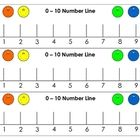 Includes 2 number lines 0-10 and 0-20 plus ideas on how to use them....