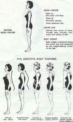 posture Stand Up Straight...your posture is making you look short and fat