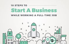 Business Opportunities, Starting A Business, A Team, Insight, Infographic, Writer, How To Get, Marketing, This Or That Questions
