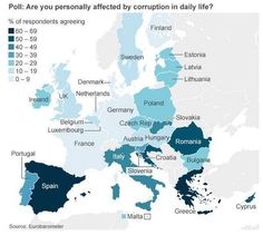 Afected by corruption in daily life (Eurobarometer)