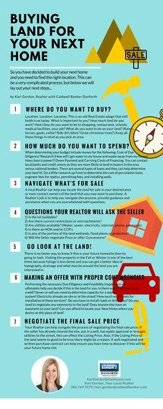 Более 25 лучших идей на тему «Purchase contract» на Pinterest - commercial real estate purchase agreement