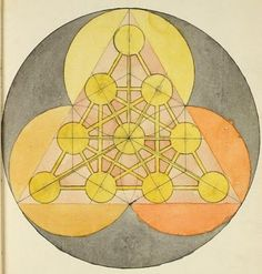 Rosicrucian Alchemy from the Manly Palmer Hall collection