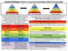critical thinking skills for dummies free pdf