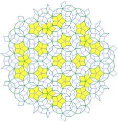 Penrose-Parkettierung – Wikipedia