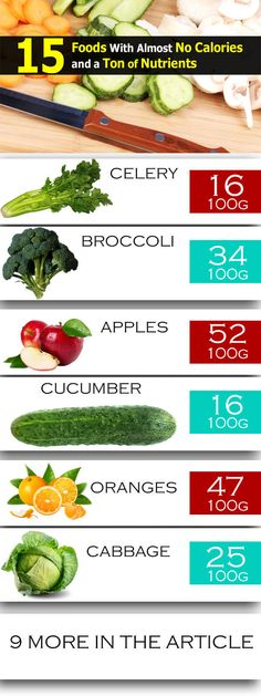 We learn the health benefits of a different nutrients almost every other day it seems. We need more antioxidants, more iron, more magnesium.