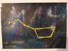Peindre la Lune avec du papier aluminium Constellations, Solar System Projects, Cosmic, Arts And Crafts, Symbols, Animation, Letters, Activities, Education