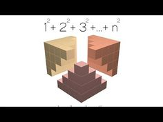 There is a simple algebraic proof for why + + +. However I think that the visual expla. Squares, Make It Yourself, Texture, Simple, Youtube, Crafts, Mathematics, Surface Finish, Math