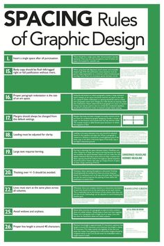 Hard to retrain people on #1. Only ONE space after periods, not two! Pinned by Ignite Design Advertising, Inc. http://www.clickandcombu… #infographics Comments