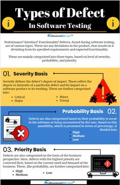 Types of Defects in Software Testing Manual Testing, Software Testing, Life Hacks Computer, Computer Basics, Computer Programming, Computer Science, Latest Technology Gadgets, Medical Technology, Infographic
